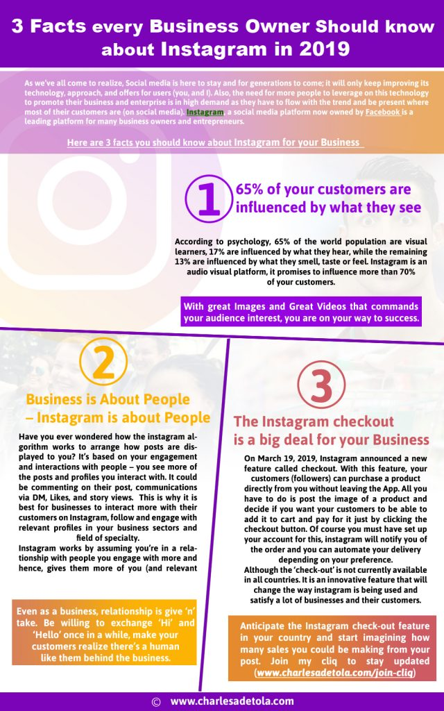 Charles Adetola – Instagram 3 facts for business Owners